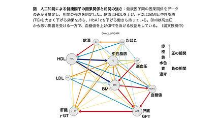 国保データの人工知能にによる解析結果.001_WEB.jpeg