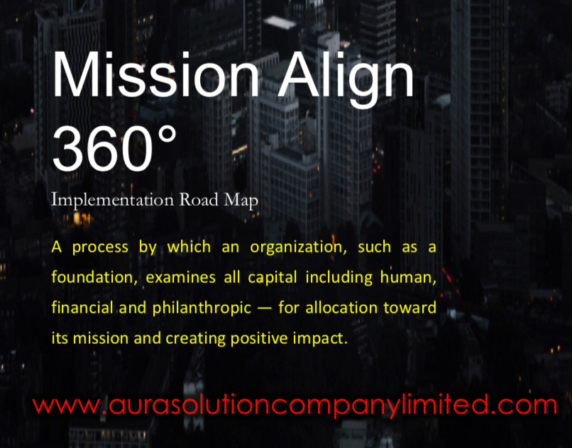 Aura Mission Align 360'.Implemented Road Map.Aura Hedge Fund.Report.Aura Investment Management ,