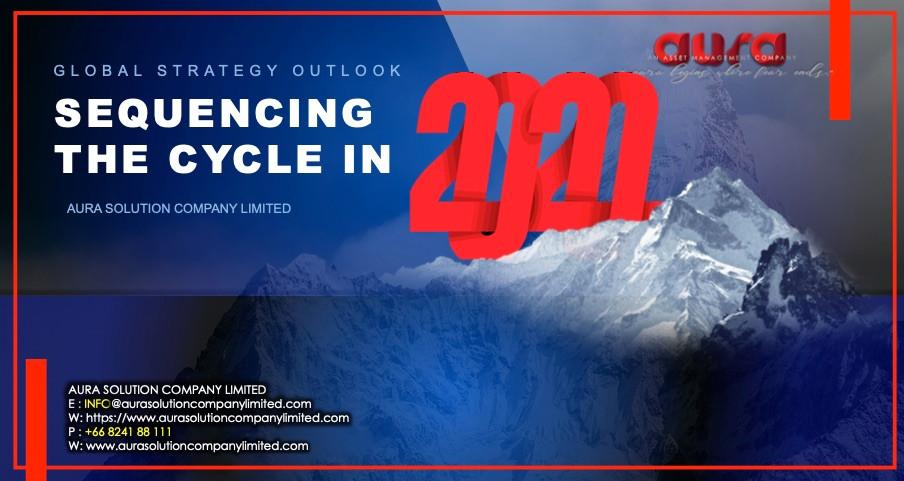Perspectiva de la estrategia global: secuenciación del ciclo en 2020: Aura Solution Company Limited
