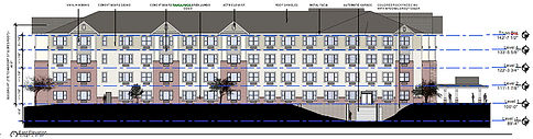 Portland Commons Elevation