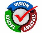 Strategic public relations plan essentials