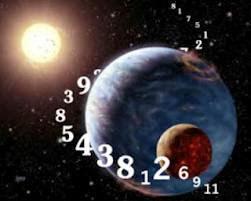 Correspondencia entre Números y Planetas