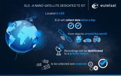 Eutelsat ELO