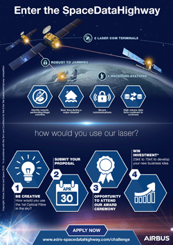 SpaceDataHighway Challenge