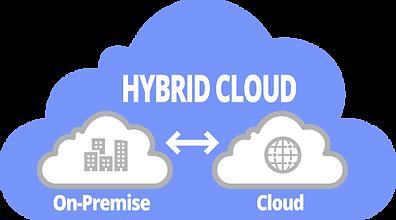 Hybrid-Cloud-Market.png