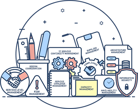 itil-service-design-overview.png