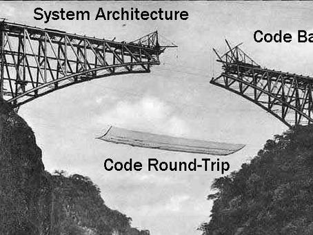 Interlude: Automated UML Model with Python