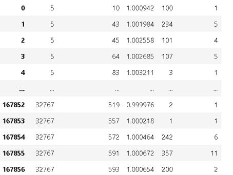 Optiver Realized Volatility in Kaggle.com