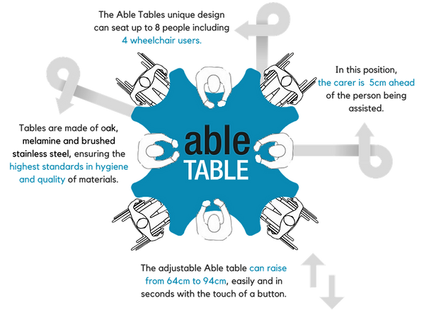 able table iad.png