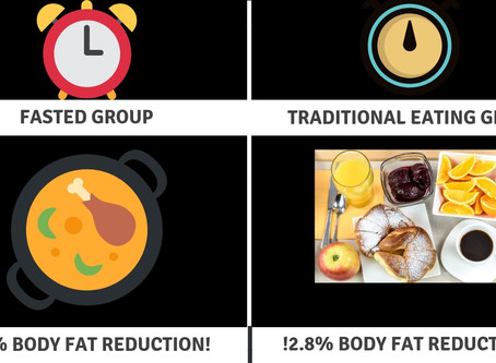 Fasting VS Traditional Eating