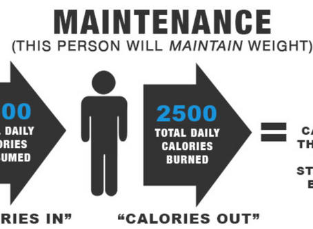 How to find your maintenance calories.