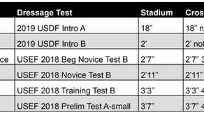 2021 Chicken & Pumpkin Dressage Tests
