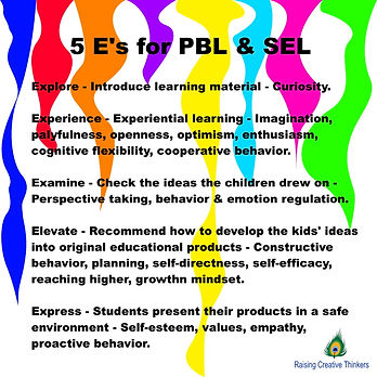 5Es for PBL and SEL Raising Creative Thi
