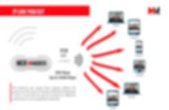 Dossier-Work-Flow-General--3-3.jpg