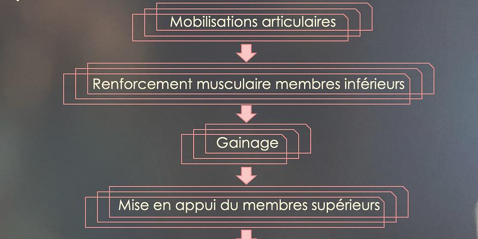 "Module ""Échauffement"" - 21 novembre 2021"