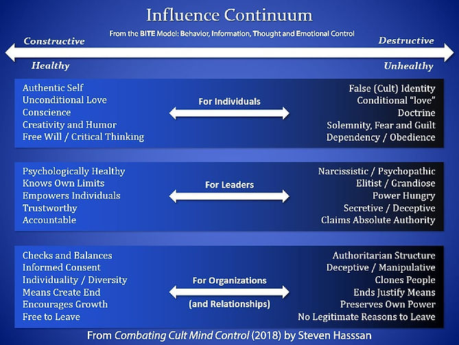Updated-Influence-Continuum-pdf.jpg
