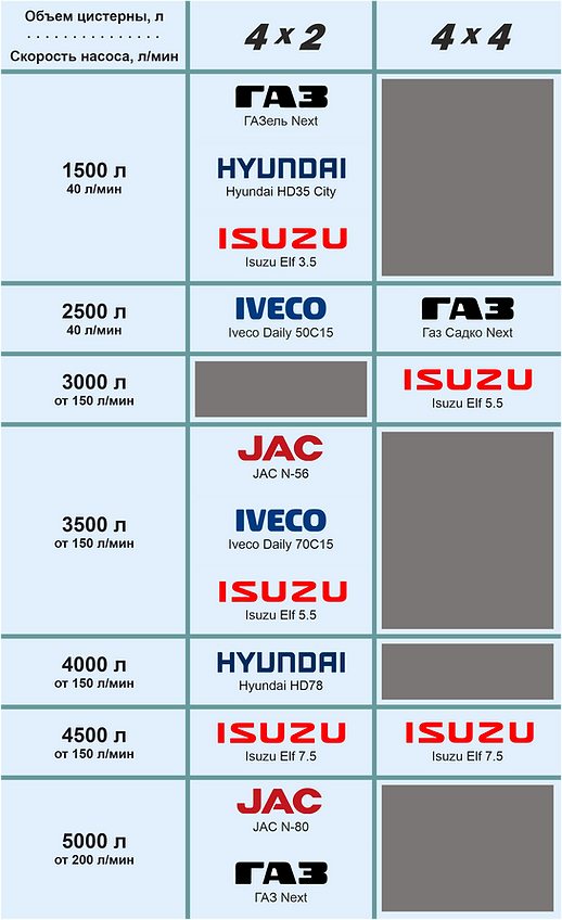Таблица 1.5 - 5.png