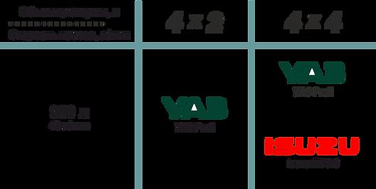 Таблица УАЗ.png