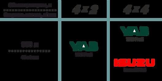 Таблица АТЗ-1.png