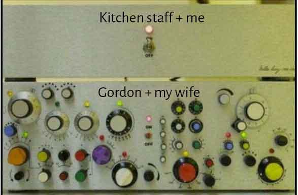 computer board, men vs. women