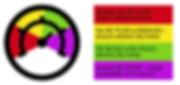 Parâmetros que pode definir o tíquete médio ideal a ser seguido