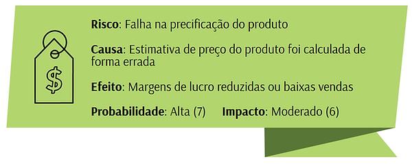 Análise de risco aprimorada - exemplo de falha na precificação