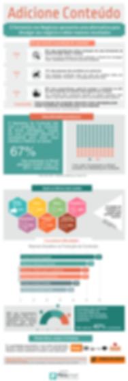 A importância do Marketing de Conteúdo para o seu Negócio