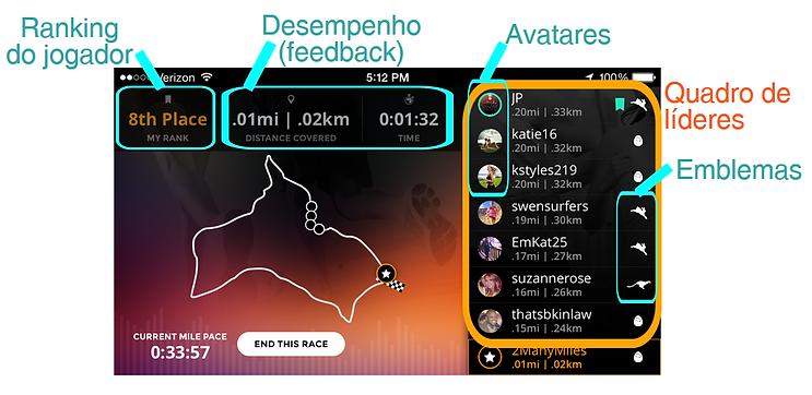 Elementos de gamificação observados no aplicativo Heat Running