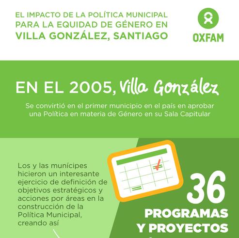 Villa Gonzalez Casestudy