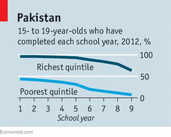 Pakistan's lessons in school reform