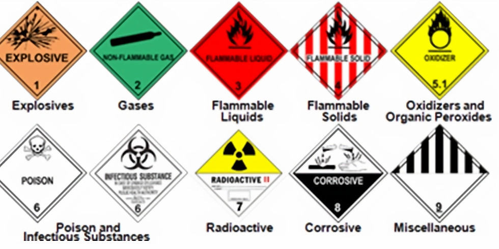 Dangerous Goods for Ground Handling Personnel (Spanish)
