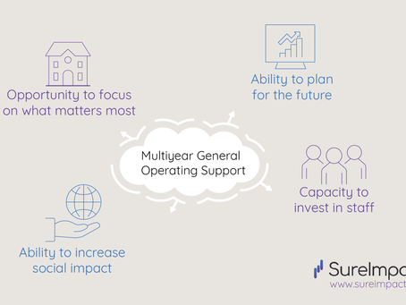 How Foundations Drive Social Change with Data-Driven Multiyear General Operating Support