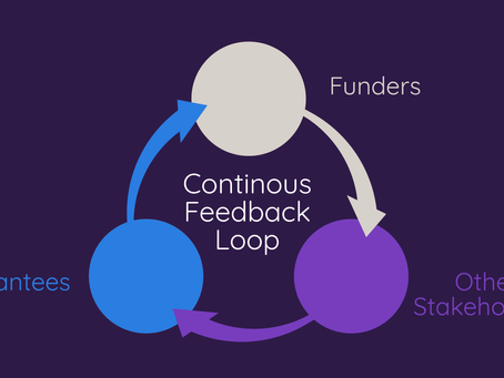 How Continuous Feedback Loops Drive Community Long-Term Stability