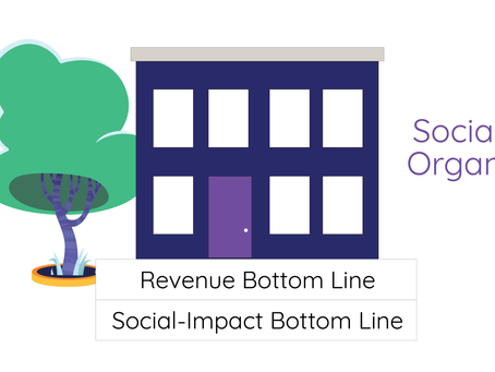 Are You Neglecting Your Social-Impact Bottom Line?