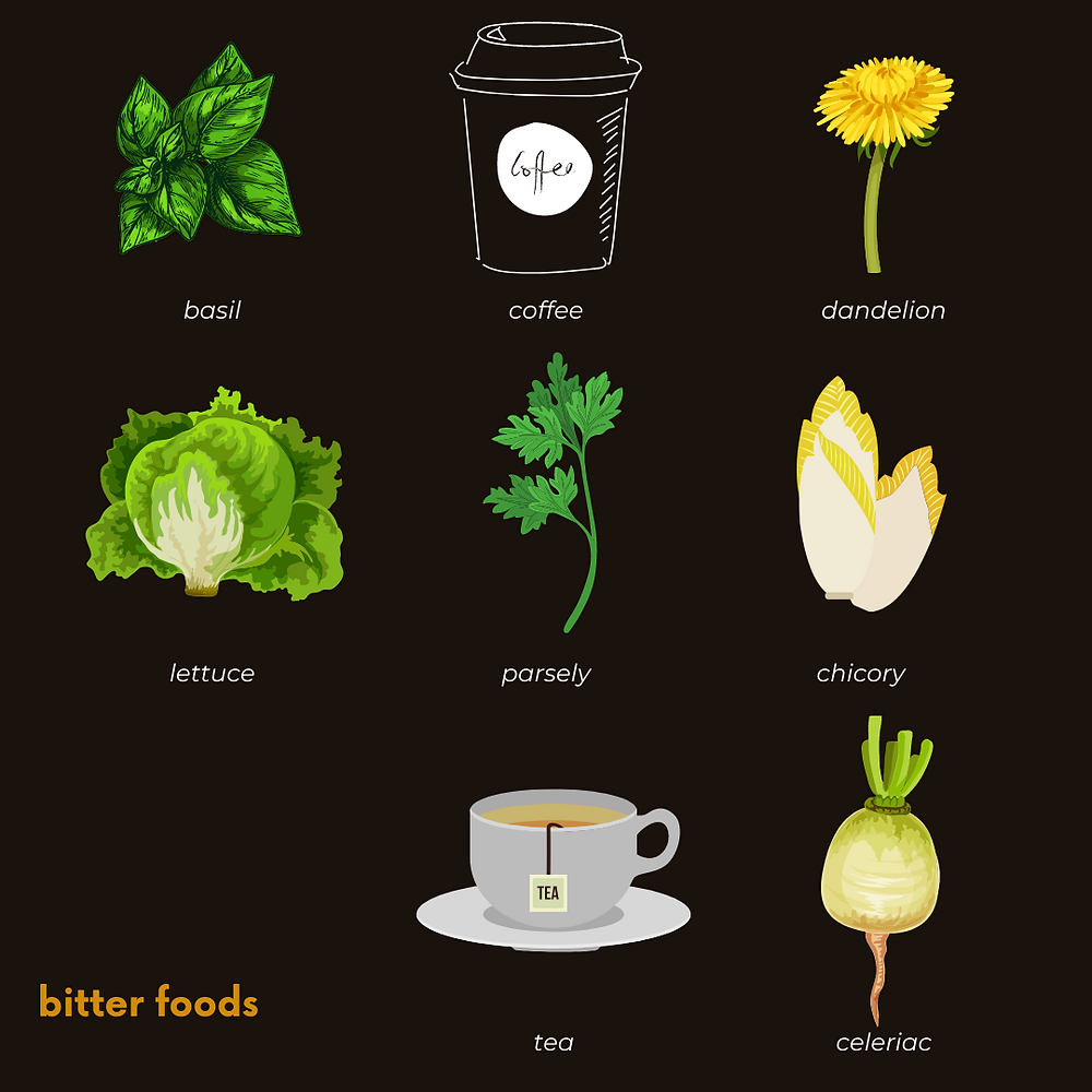 Bitter foods relate to the Fire element (Heart, Small Intestine, Pericardium and San Jiao).  They also correspond to Summer.