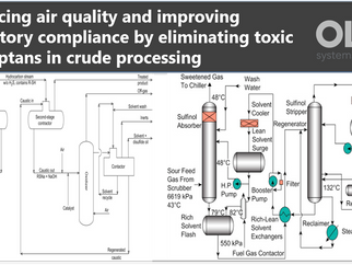 Enhancing air quality and improving regulatory compliance by eliminating toxic mercaptans