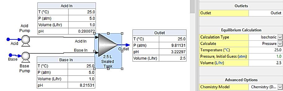 isochoric mixer.png