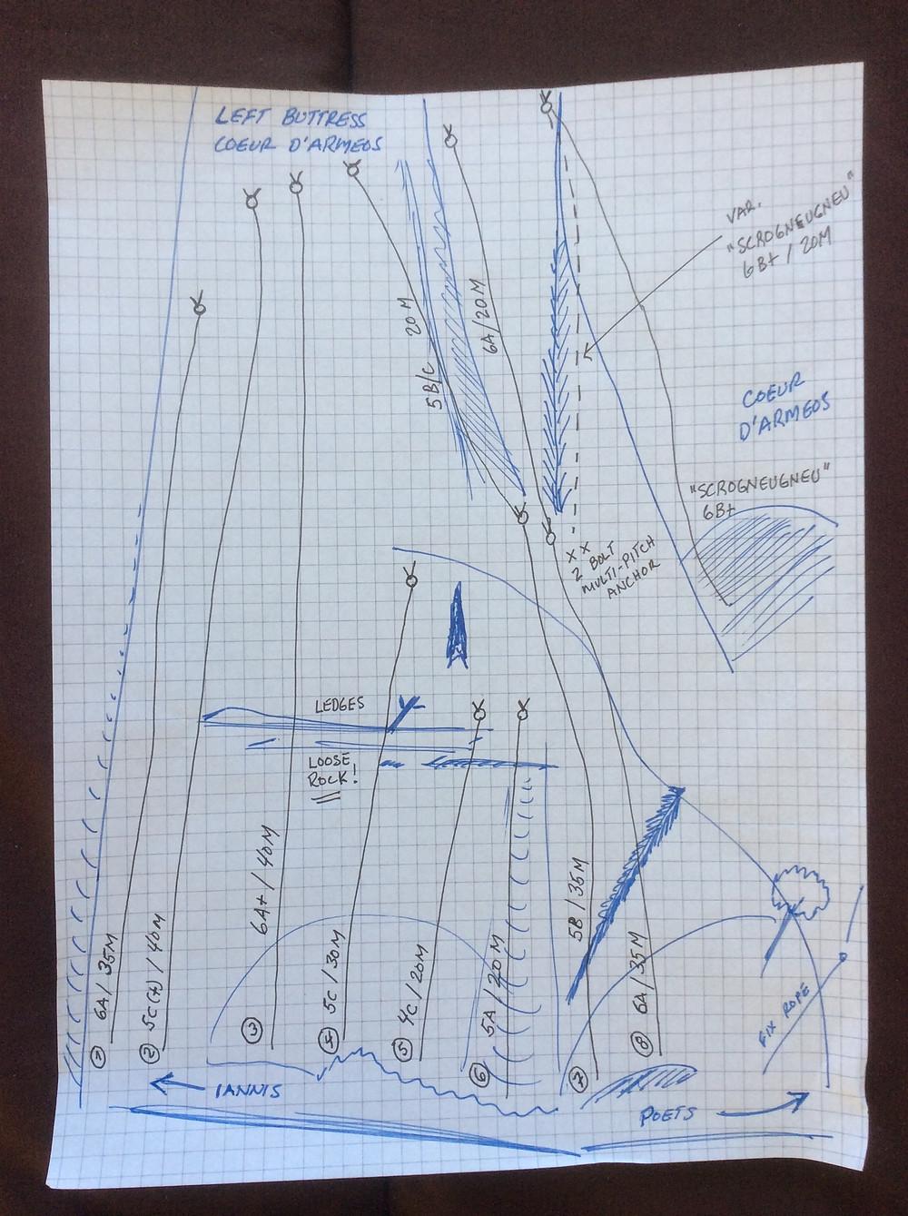 kalymnos new routes