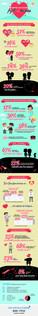 L'Amour au bureau : l'infographie