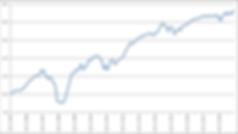 10_19_Salar Fund NAV Graph.png