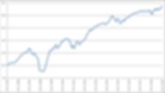 11_19_Salar Fund NAV Graph.png
