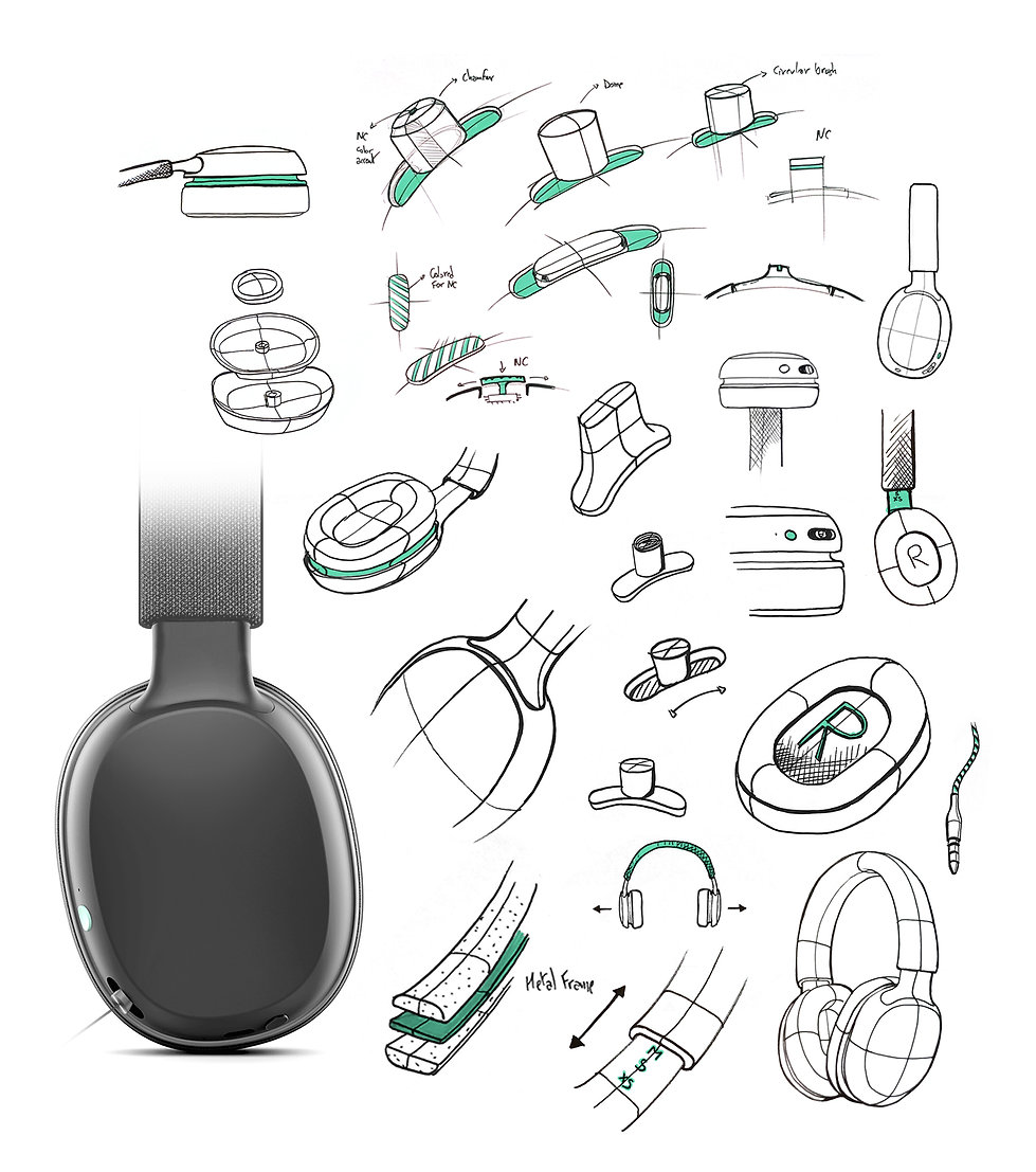 Headphones, Industrial Design, Research, Details, Design, Sketches, Ideation, Concepts, Ideas, Creativity, Photoshop, Audio, Device, Consumer Electronics, Product
