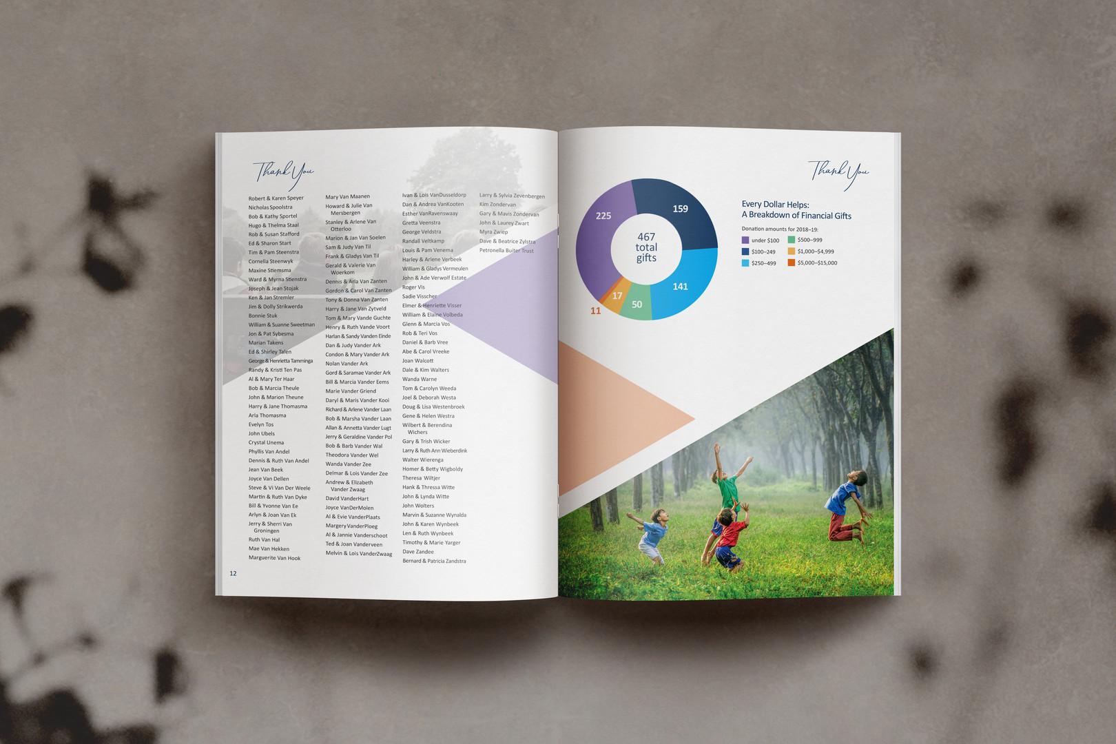 2018-2019_AnnualReport_PG11-12.jpg