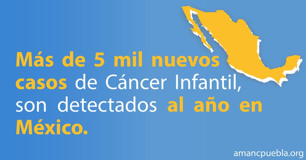 Casos_de_cáncer_infantil_detectados_en_