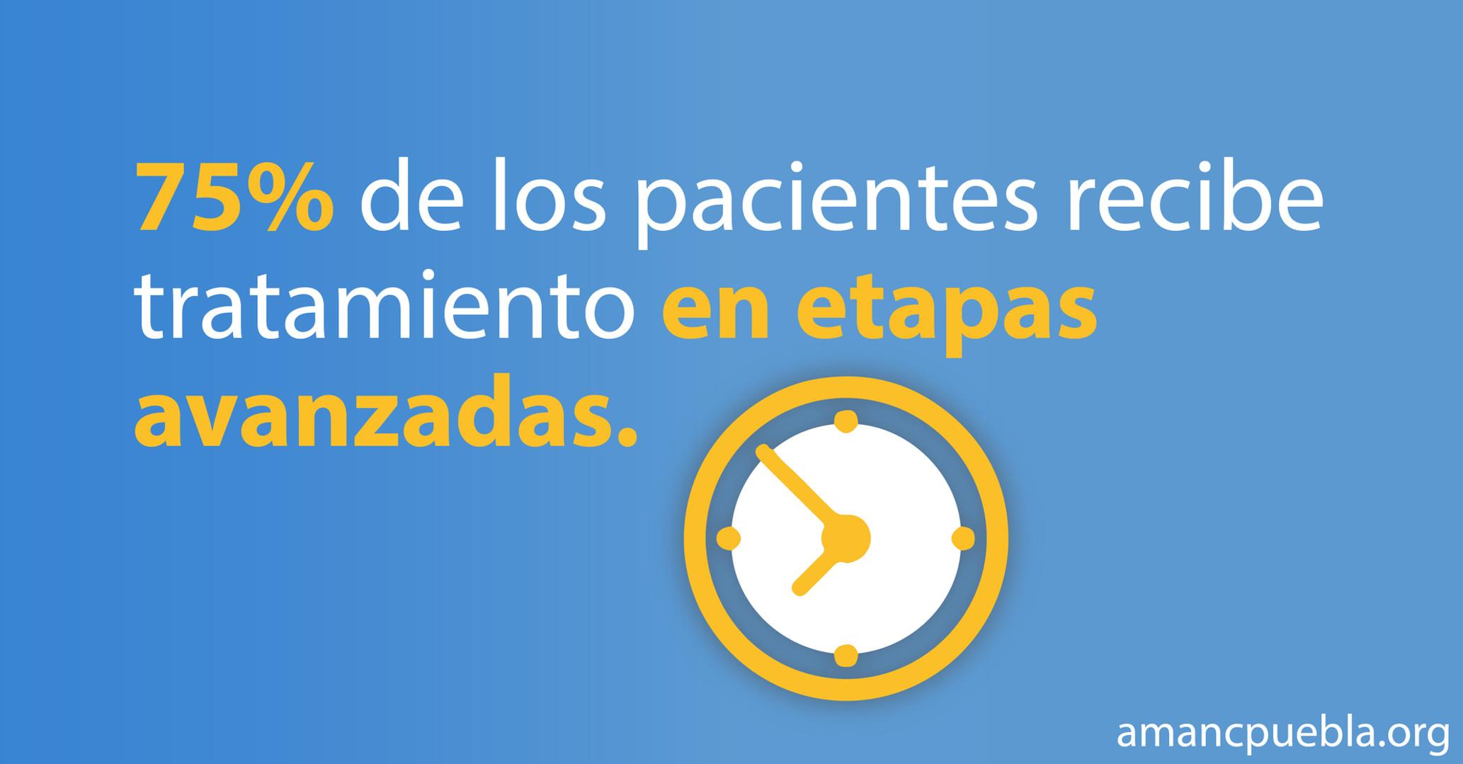 75_porciento_de_los_pacientes_de_cáncer
