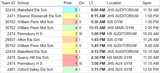 POMA States Schedule