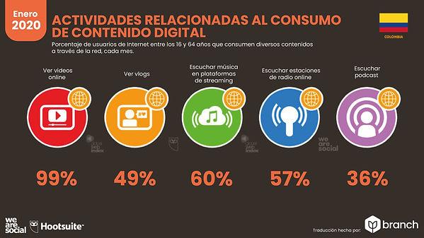 situacion-digital-en-colombia-2019-2020-