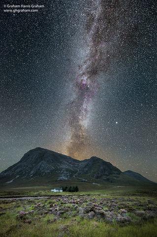 Lagangarbh Milky Way
