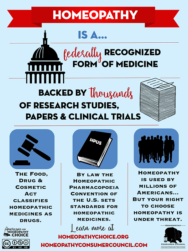 Info Graphic Homeopathy FINAL v7png.png