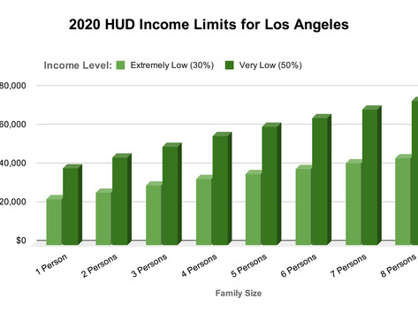 Los Angeles looks to ease residents' financial stresses with Emergency Rental Assistance Program